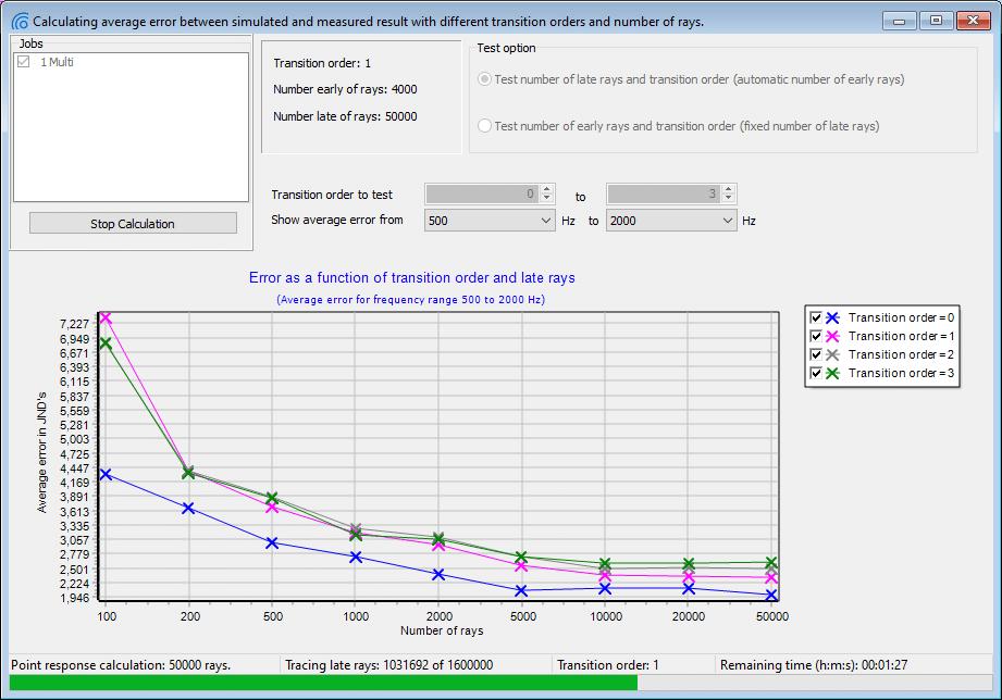 investigation parameters window