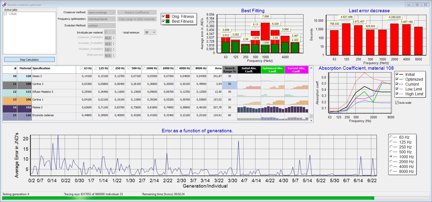 Genetic material optimizer window