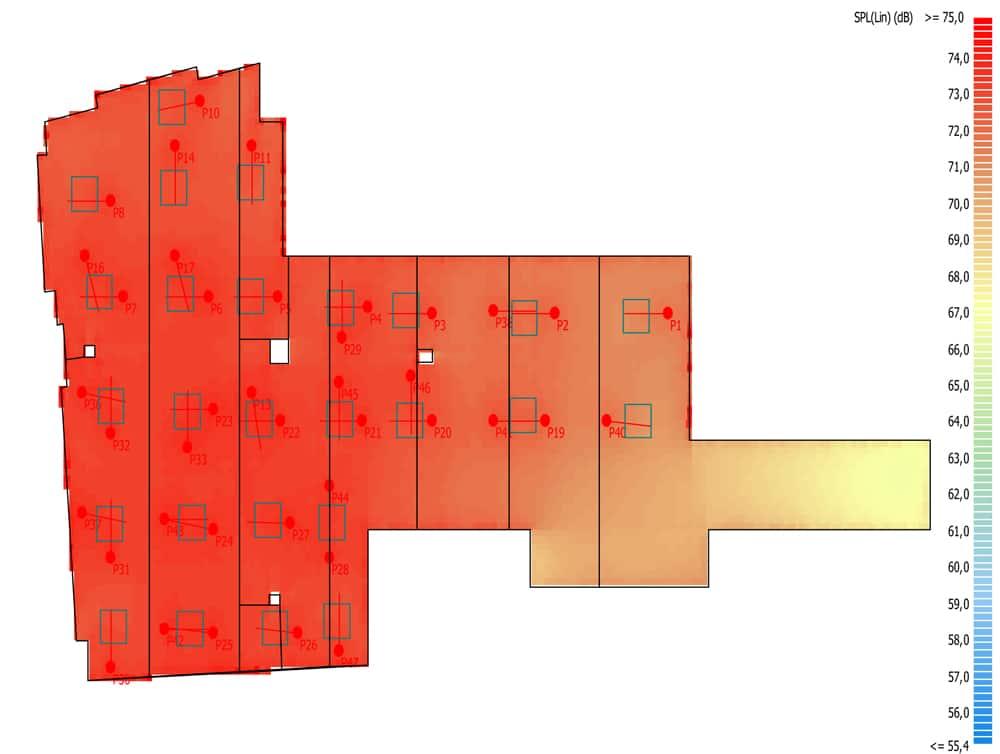 Restaurant Mlýnec acoustic simulation