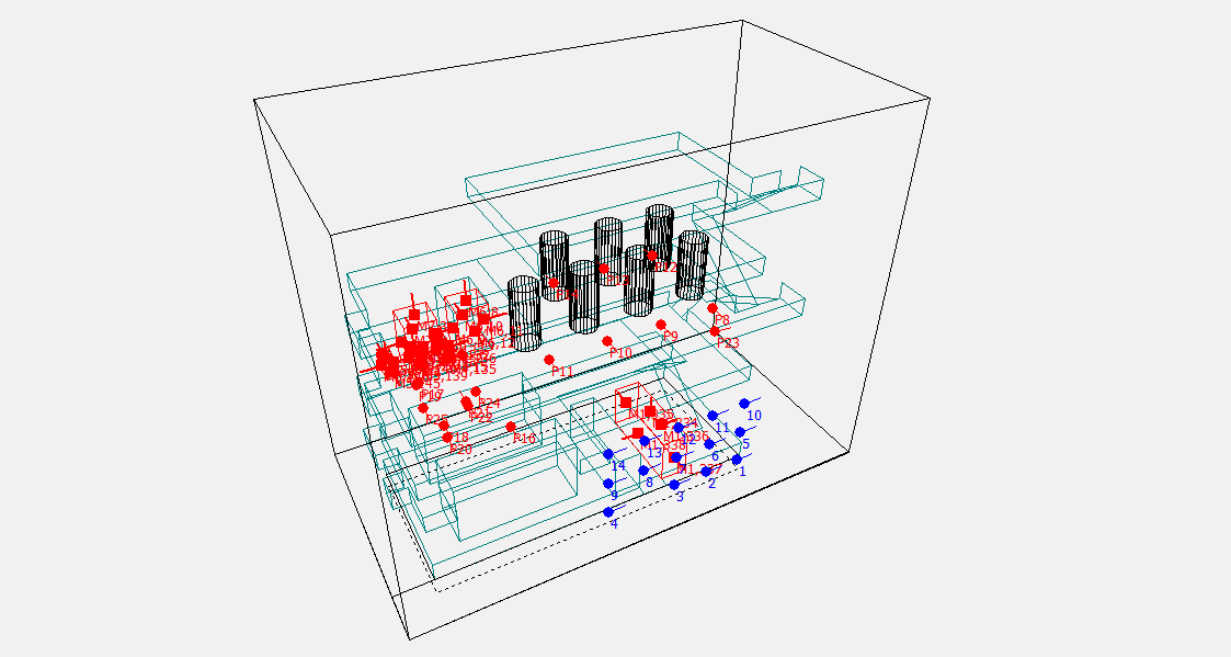 oil rig acoustic simulation