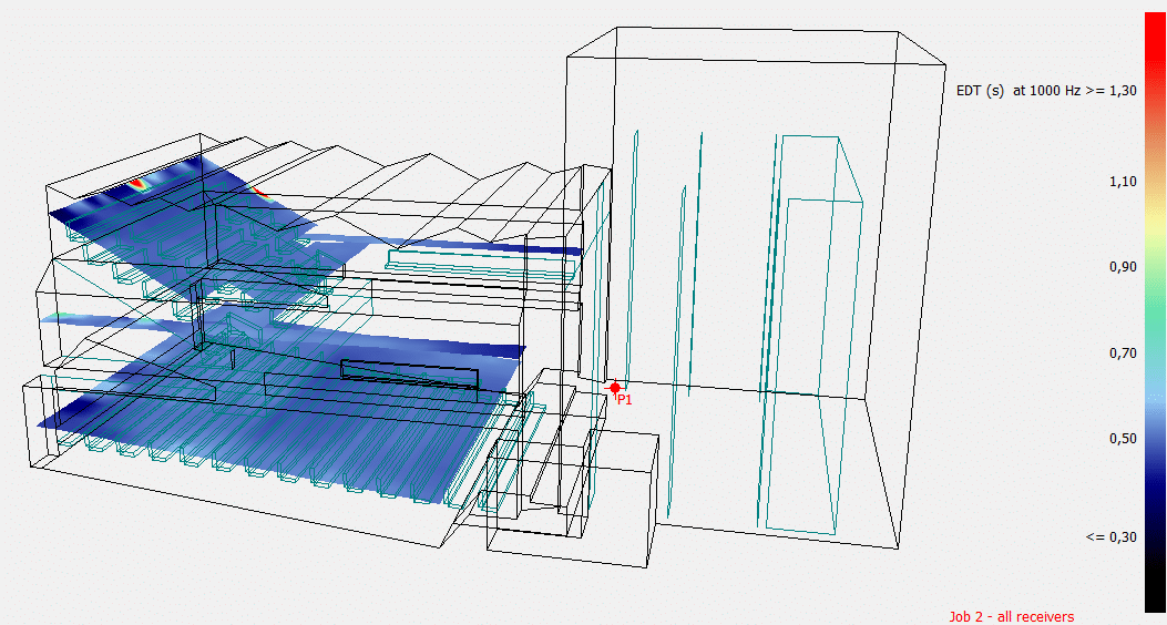 concert hall acoustic simulation