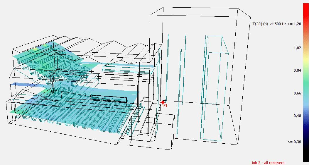 grid_T30_500