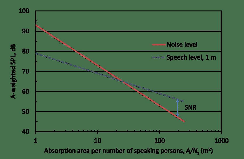 spl of speaking people