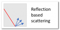 Reflection-based scattering