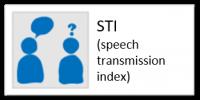 STI (speech transmission index)